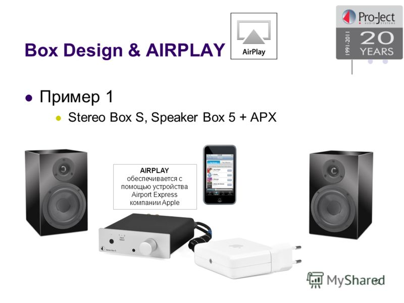Box Design & AIRPLAY Пример 1 Stereo Box S, Speaker Box 5 + APX Photo ohne DB mit Kabel 12 AIRPLAY обеспечивается с помощью устройства Airport Express компании Apple