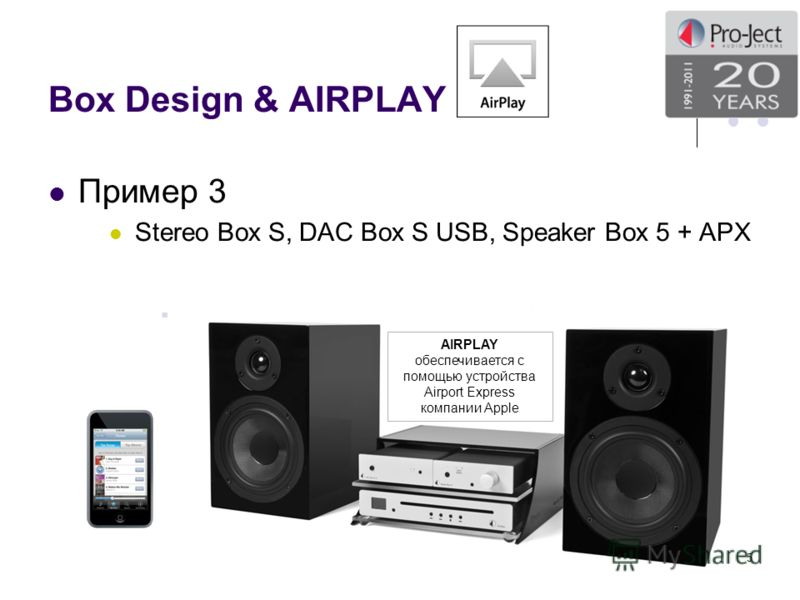 Box Design & AIRPLAY Пример 3 Stereo Box S, DAC Box S USB, Speaker Box 5 + APX Schema 15 AIRPLAY обеспечивается с помощью устройства Airport Express компании Apple
