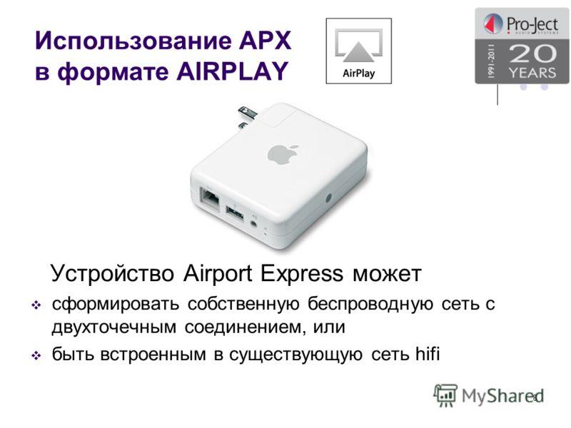 Использование АPХ в формате AIRPLAY Устройство Airport Express может сформировать собственную беспроводную сеть с двухточечным соединением, или быть встроенным в существующую сеть hifi 8