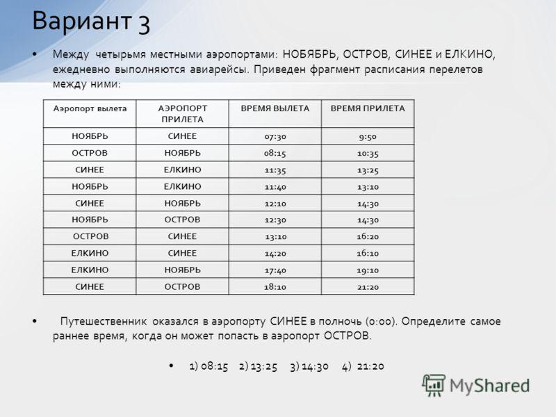 Между четырьмя местными аэропортами: НОБЯБРЬ, ОСТРОВ, СИНЕЕ и ЕЛКИНО, ежедневно выполняются авиарейсы. Приведен фрагмент расписания перелетов между ними: Путешественник оказался в аэропорту СИНЕЕ в полночь (0:00). Определите самое раннее время, когда