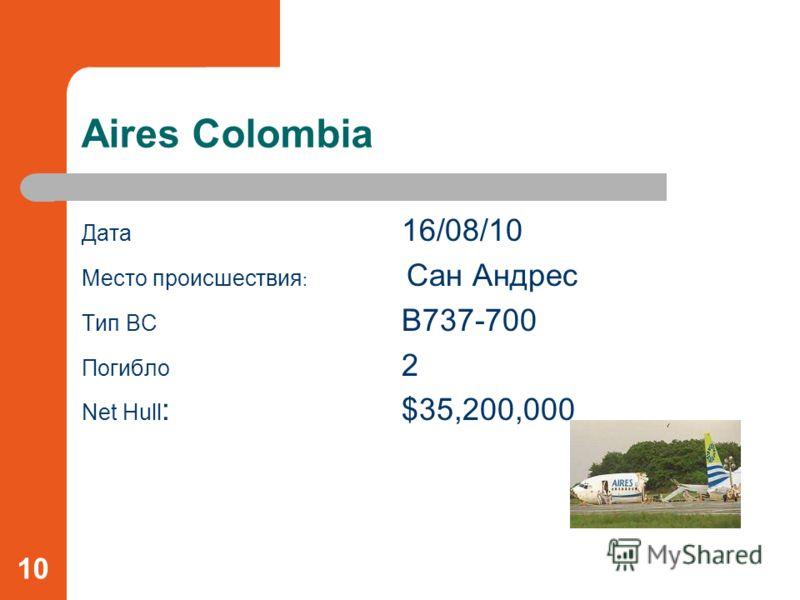 Aires Colombia Дата 16/08/10 Место происшествия : Сан Андрес Тип ВС B737-700 Погибло 2 Net Hull :$35,200,000 10