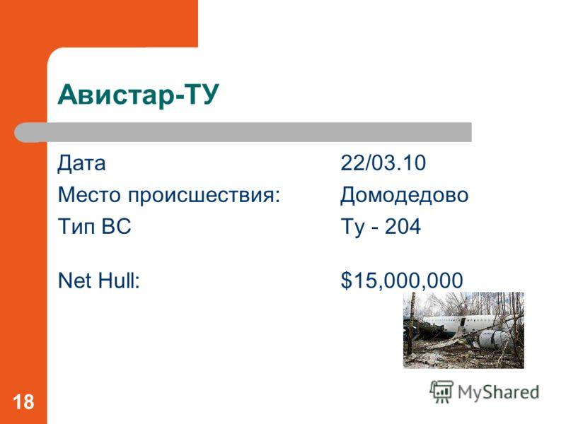 Авистар-ТУ Дата 22/03.10 Место происшествия: Домодедово Тип ВС Ty - 204 Net Hull:$15,000,000 18