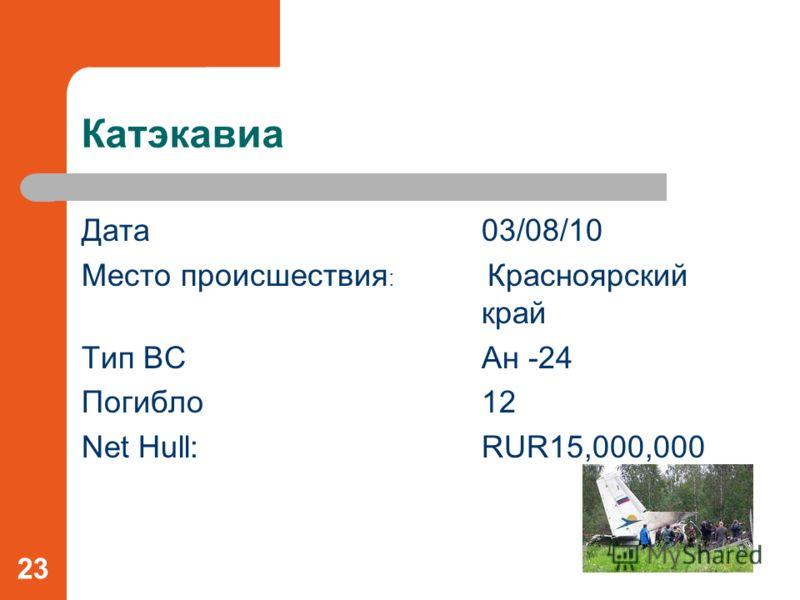 Катэкавиа Дата03/08/10 Место происшествия : Красноярский край Тип ВСАн -24 Погибло12 Net Hull:RUR15,000,000 23