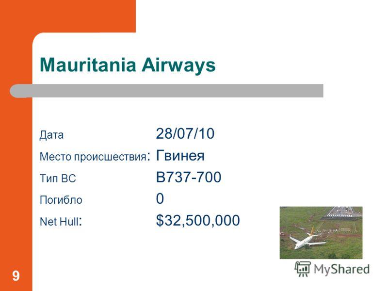Mauritania Airways Дата 28/07/10 Место происшествия : Гвинея Тип ВС B737-700 Погибло 0 Net Hull :$32,500,000 9