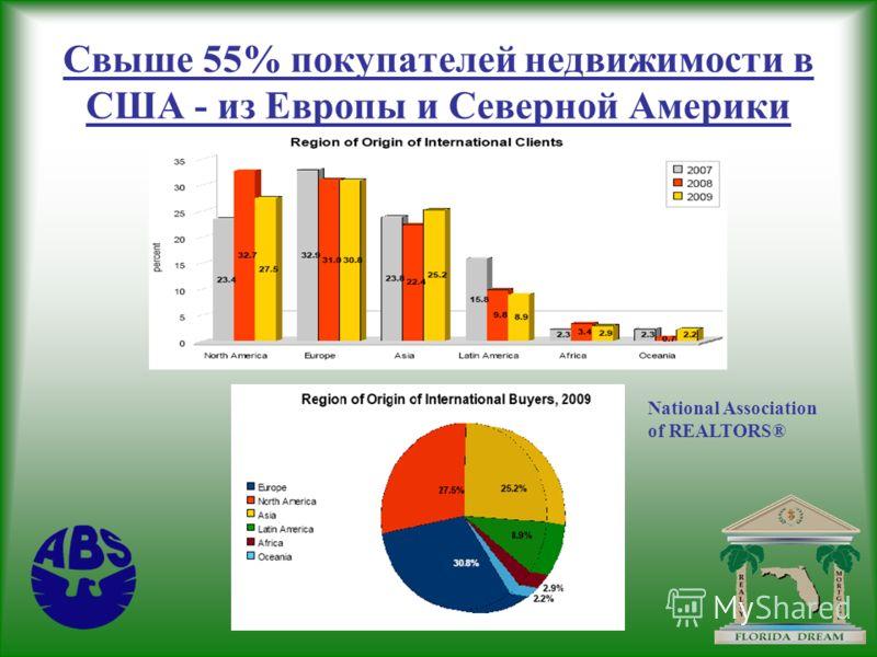 Свыше 55% покупателей недвижимости в США - из Европы и Северной Америки National Association of REALTORS®