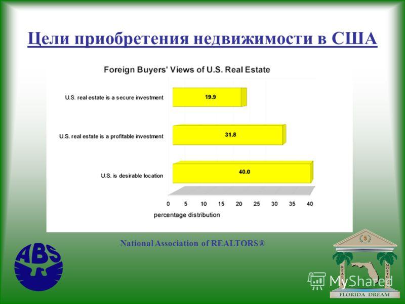 Цели приобретения недвижимости в США National Association of REALTORS®