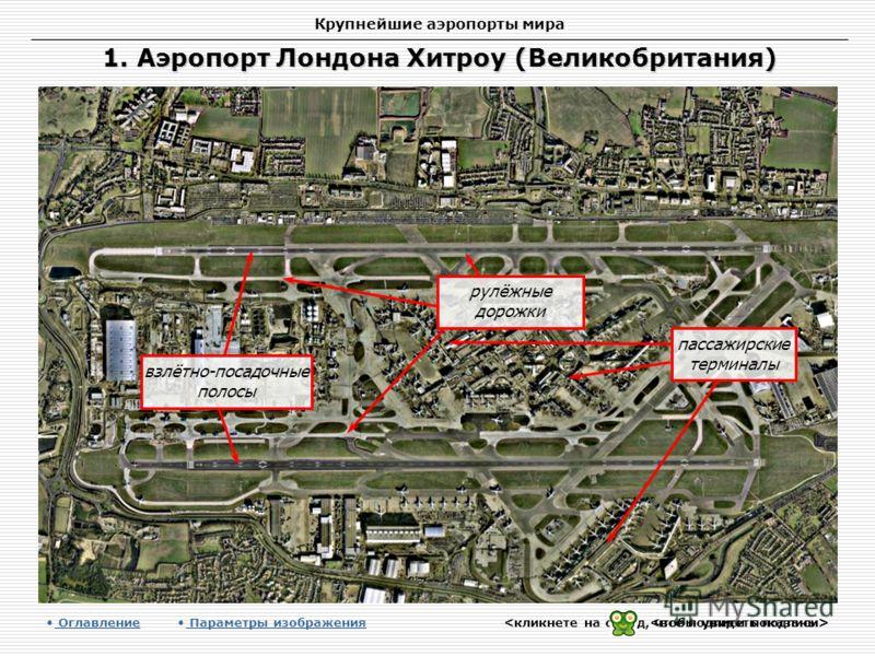 Крупнейшие аэропорты мира 1. Аэропорт Лондона Хитроу (Великобритания) Оглавление Параметры изображения пассажирские терминалы взлётно-посадочные полосы рулёжные дорожки