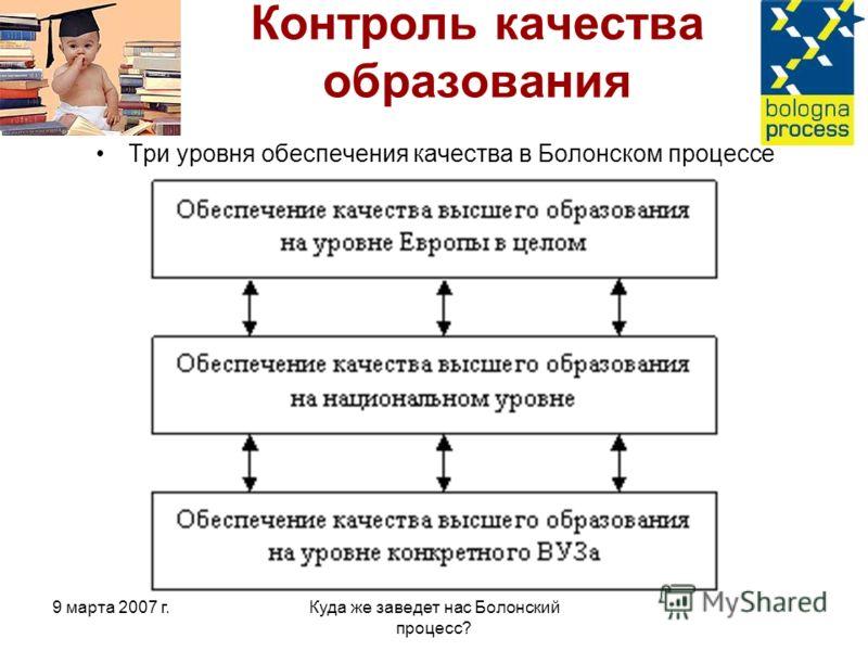 9 марта 2007 г.Куда же заведет нас Болонский процесс? Контроль качества образования Три уровня обеспечения качества в Болонском процессе