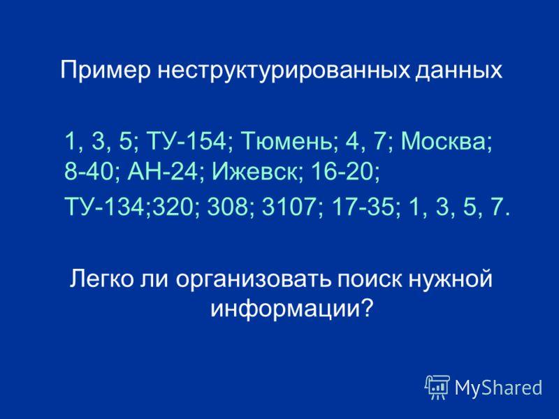 Пример неструктурированных данных 1, 3, 5; ТУ-154; Тюмень; 4, 7; Москва; 8-40; АН-24; Ижевск; 16-20; ТУ-134;320; 308; 3107; 17-35; 1, 3, 5, 7. Легко ли организовать поиск нужной информации?