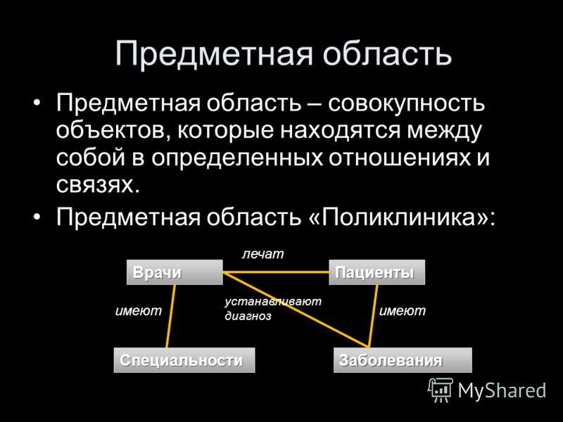 Предметная область Предметная область – совокупность объектов, которые находятся между собой в определенных отношениях и связях. Предметная область «Поликлиника»: ВрачиВрачиПациентыПациенты СпециальностиСпециальностиЗаболеванияЗаболевания лечат имеют