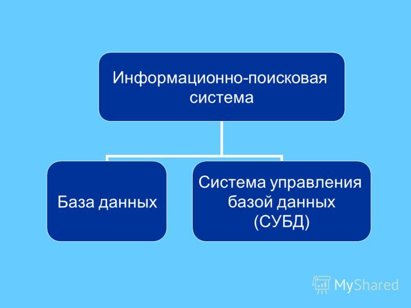 Информационно- поисковая система База данных Система управления базой данных (СУБД)