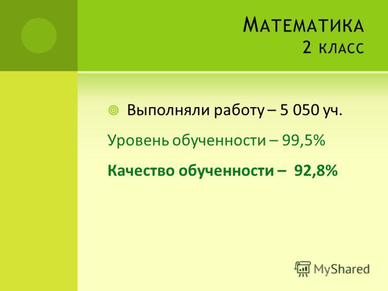 М АТЕМАТИКА 2 КЛАСС Выполняли работу – 5 050 уч. Уровень обученности – 99,5% Качество обученности – 92,8%