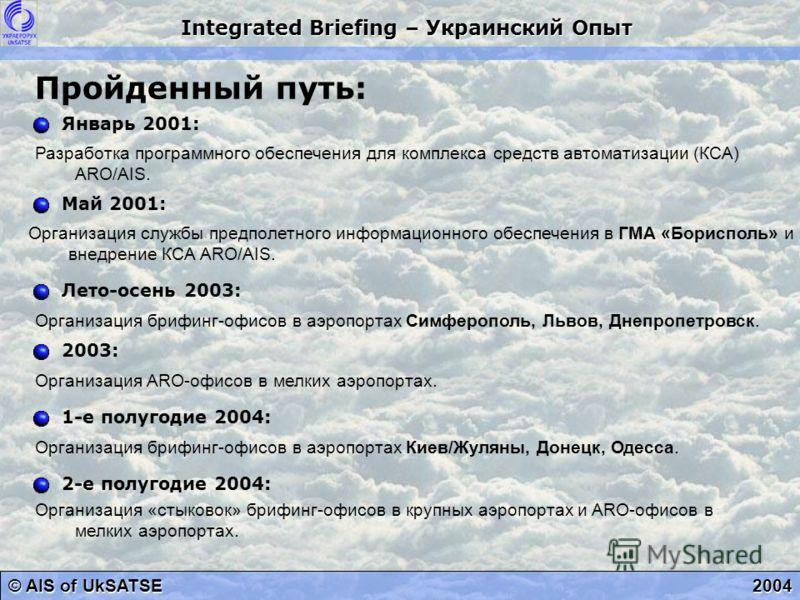 © AIS of UkSATSE Integrated Briefing – Украинский Опыт 2004 Пройденный путь: Январь 2001: Разработка программного обеспечения для комплекса средств автоматизации (КСА) ARO/AIS. Май 2001: Организация службы предполетного информационного обеспечения в