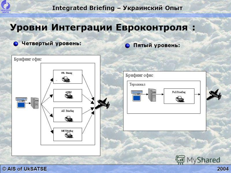 © AIS of UkSATSE Integrated Briefing – Украинский Опыт 2004 Уровни Интеграции Евроконтроля : Брифинг офис Терминал Четвертый уровень: Пятый уровень: