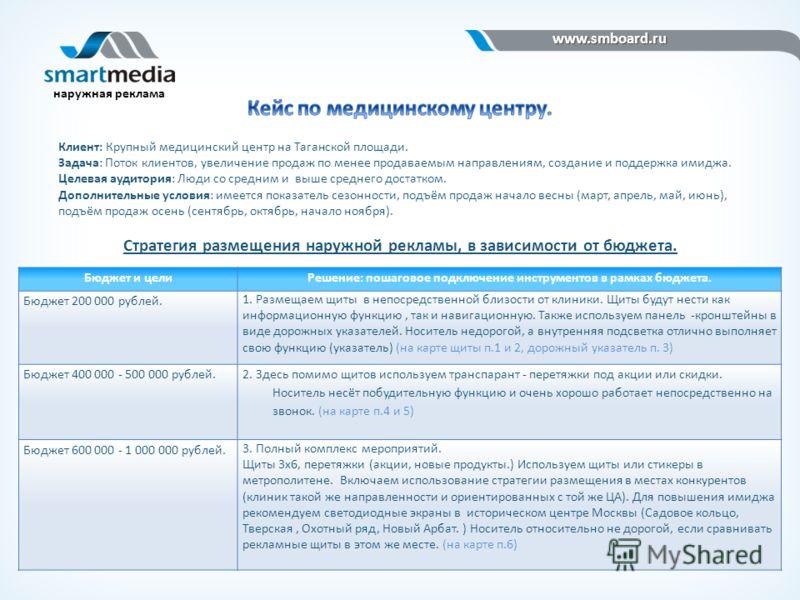 www.smboard.ru www.smboard.ru наружная реклама Клиент: Крупный медицинский центр на Таганской площади. Задача: Поток клиентов, увеличение продаж по менее продаваемым направлениям, создание и поддержка имиджа. Целевая аудитория: Люди со средним и выше
