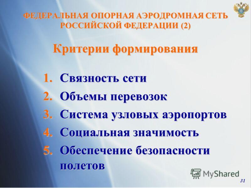 31 1.Связность сети 2.Объемы перевозок 3.Система узловых аэропортов 4.Социальная значимость 5.Обеспечение безопасности полетов ФЕДЕРАЛЬНАЯ ОПОРНАЯ АЭРОДРОМНАЯ СЕТЬ РОССИЙСКОЙ ФЕДЕРАЦИИ (2) Критерии формирования
