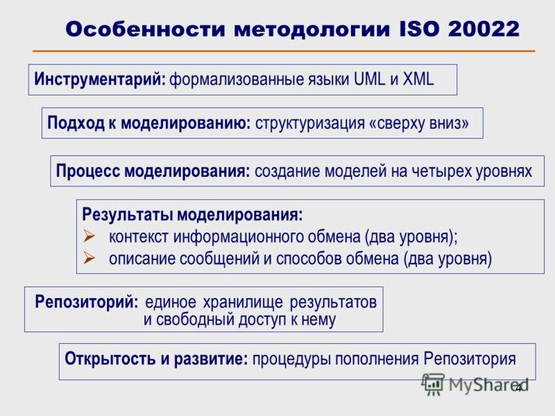 4 Особенности методологии ISO 20022 Инструментарий: формализованные языки UML и XML Подход к моделированию: структуризация «сверху вниз» Процесс моделирования: создание моделей на четырех уровнях Результаты моделирования: контекст информационного обм