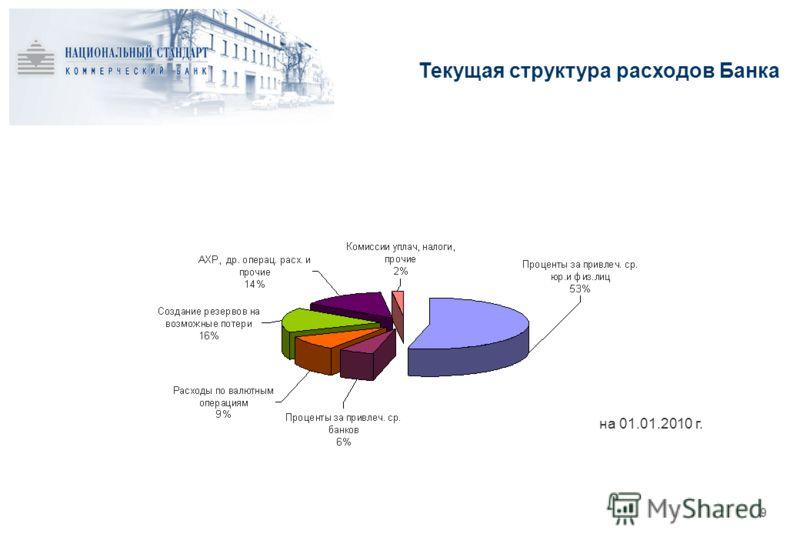 Текущая структура расходов Банка 9 на 01.01.2010 г.