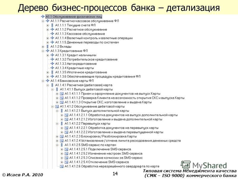 Типовая система менеджмента качества (СМК – ISO 9000) коммерческого банка 14 © Исаев Р.А. 2010 Дерево бизнес-процессов банка – детализация