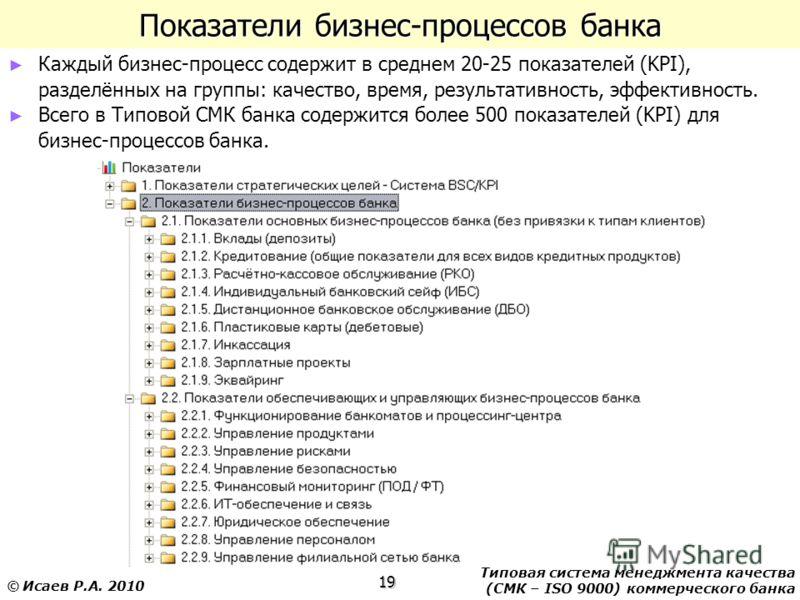 Типовая система менеджмента качества (СМК – ISO 9000) коммерческого банка 19 © Исаев Р.А. 2010 Показатели бизнес-процессов банка Каждый бизнес-процесс содержит в среднем 20-25 показателей (KPI), разделённых на группы: качество, время, результативност