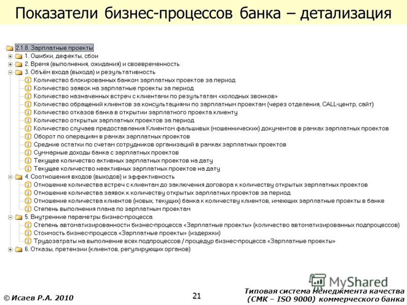 Типовая система менеджмента качества (СМК – ISO 9000) коммерческого банка 21 © Исаев Р.А. 2010 Показатели бизнес-процессов банка – детализация