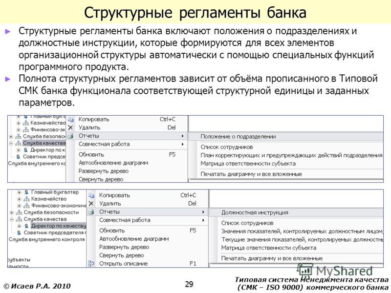 Типовая система менеджмента качества (СМК – ISO 9000) коммерческого банка 29 © Исаев Р.А. 2010 Структурные регламенты банка Структурные регламенты банка включают положения о подразделениях и должностные инструкции, которые формируются для всех элемен