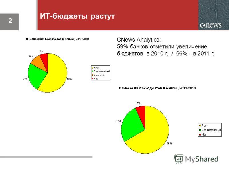 2 ИТ-бюджеты растут 2 CNews Analytics: 59% банков отметили увеличение бюджетов в 2010 г. / 66% - в 2011 г.
