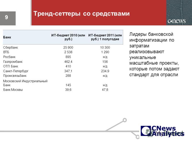 9 Тренд-сеттеры со средствами 9 Лидеры банковской информатизации по затратам реализовывают уникальные масштабные проекты, которые потом задают стандарт для отрасли Банк ИТ-бюджет 2010 (млн руб.) ИТ-бюджет 2011 (млн руб.) 1 полугодие Сбербанк25 90010