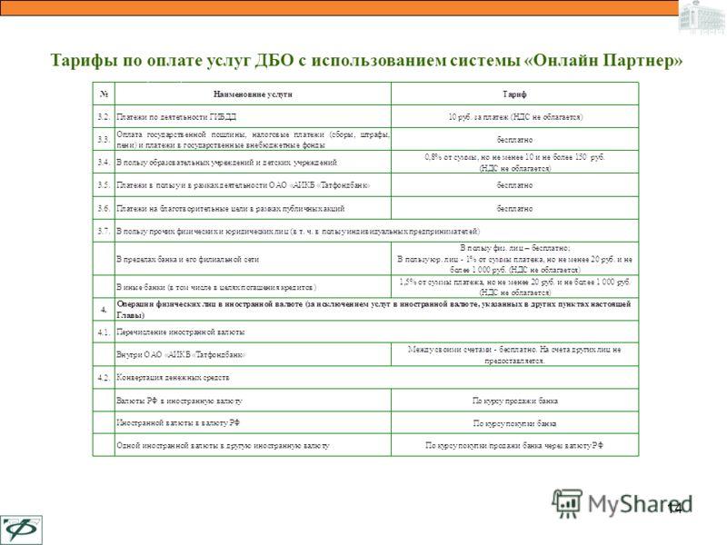 Тарифы по оплате услуг ДБО с использованием системы «Онлайн Партнер» 14