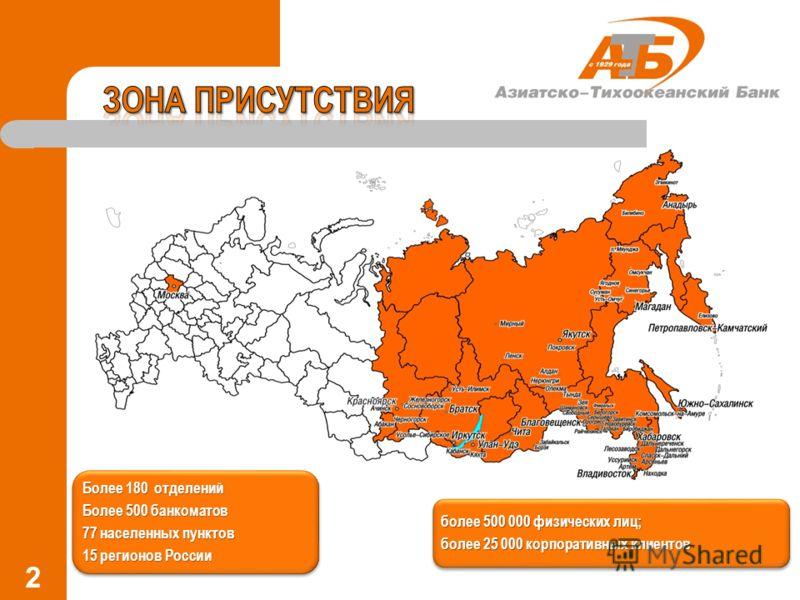 Более 180 отделений Более 500 банкоматов 77 населенных пунктов 15 регионов России более 500 000 физических лиц; более 25 000 корпоративных клиентов 2