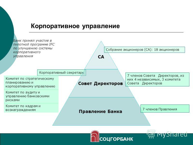5 Корпоративное управление Банк принял участие в пилотной программе IFC по улучшению системы корпоративного управления Корпоративный секретарь Комитет по стратегическому планированию и корпоративному управлению Комитет по аудиту и управлению банковск