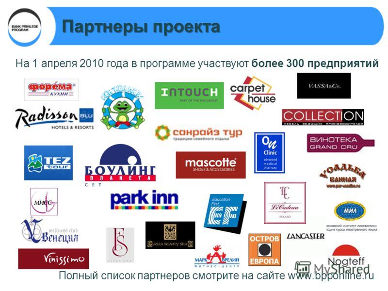 На 1 апреля 2010 года в программе участвуют более 300 предприятий Полный список партнеров смотрите на сайте www.bpponline.ru Партнеры проекта