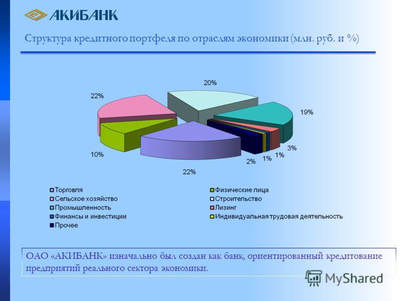 Структура кредитного портфеля по отраслям экономики (млн. руб. и %) ОАО «АКИБАНК» изначально был создан как банк, ориентированный кредитование предприятий реального сектора экономики.