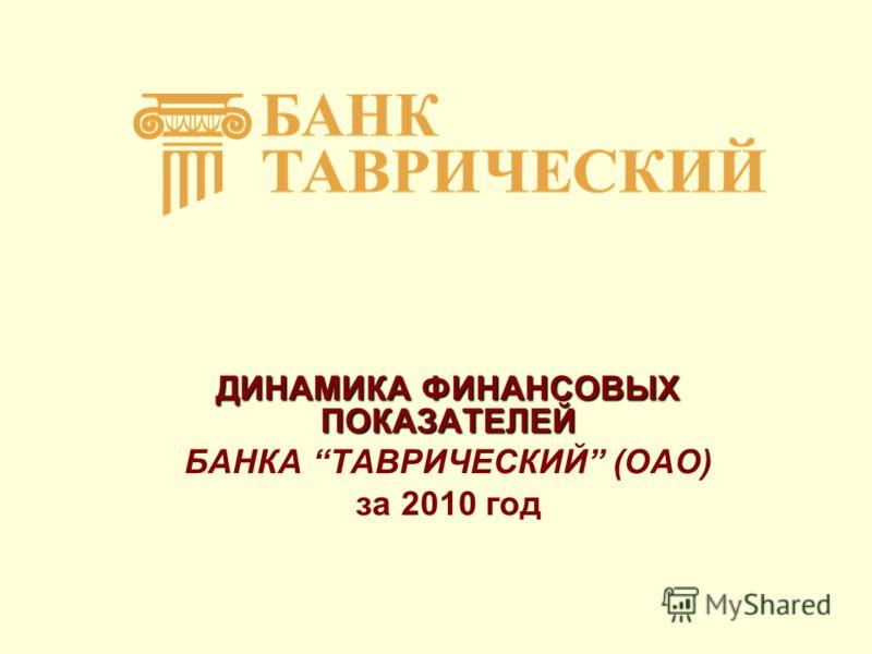 ДИНАМИКА ФИНАНСОВЫХ ПОКАЗАТЕЛЕЙ БАНКА ТАВРИЧЕСКИЙ (ОАО) за 2010 год