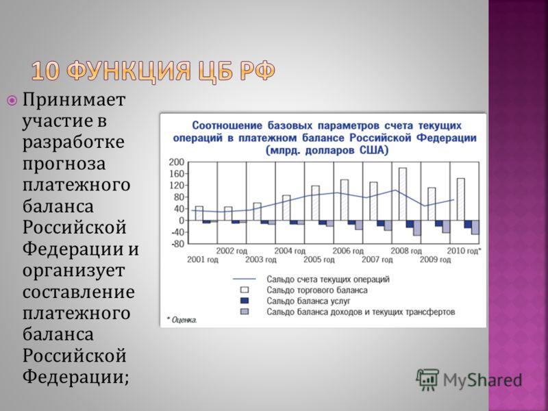 Принимает участие в разработке прогноза платежного баланса Российской Федерации и организует составление платежного баланса Российской Федерации;