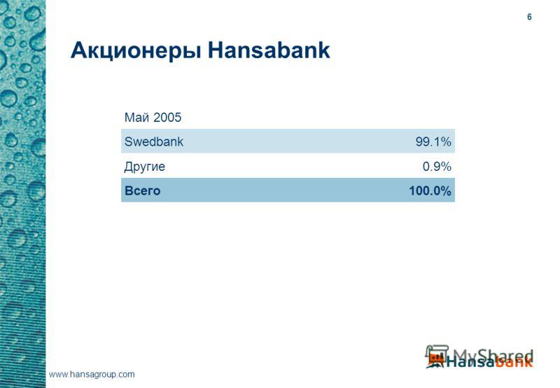 6 www.hansagroup.com Акционеры Hansabank Май 2005 Swedbank99.1%99.1% Другие0.9% Всего100.0%