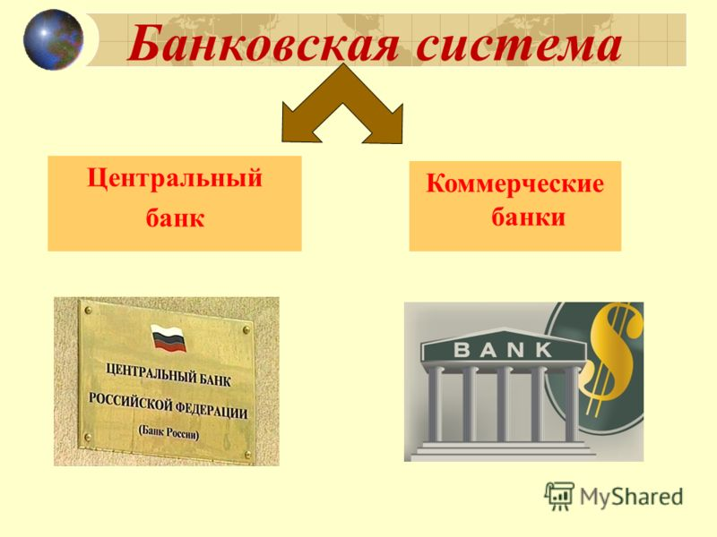 Центральный банк Коммерческие банки