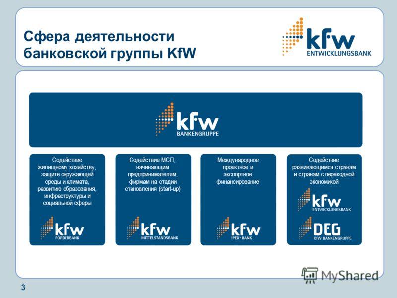 3 Сфера деятельности банковской группы KfW Содействие жилищному хозяйству, защите окружающей среды и климата, развитию образования, инфраструктуры и социальной сферы Содействие МСП, начинающим предпринимателям, фирмам на стадии становления (start-up)