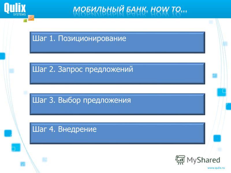 Шаг 2. Запрос предложений Шаг 1. Позиционирование Шаг 3. Выбор предложения Шаг 4. Внедрение