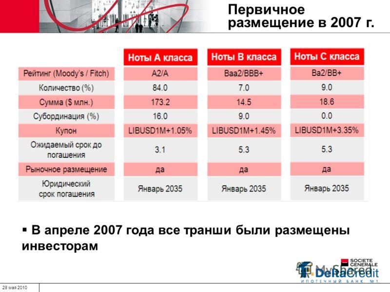 28 мая 2010 Первичное размещение в 2007 г. В апреле 2007 года все транши были размещены инвесторам