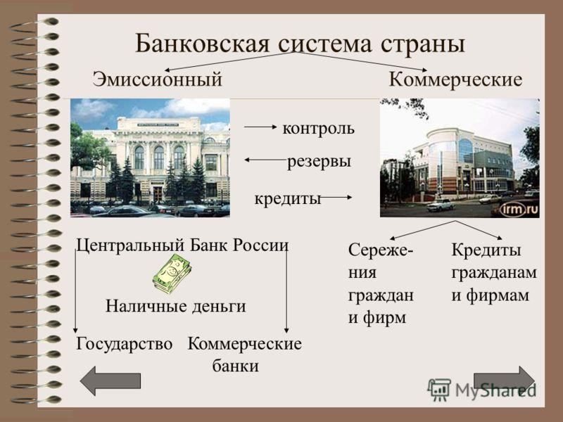 Банк – это финансовый посредник, осуществляющий деятельность по: Приему депозитов, Предоставлению ссуд, Организации расчетов, Купле и продаже ценных бумаг.