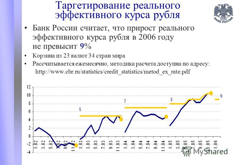Таргетирование реального эффективного курса рубля Банк России считает, что прирост реального эффективного курса рубля в 2006 году не превысит 9% Корзина из 23 валют 34 стран мира Рассчитывается ежемесячно, методика расчета доступна по адресу: http://