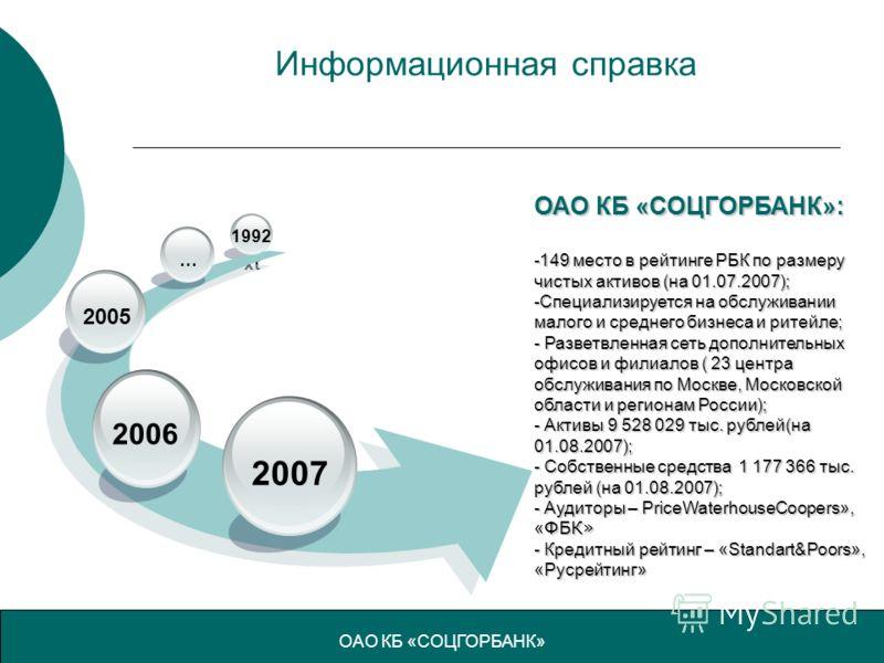 Информационная справка Te xt 2007 2006 2005 … 1992 ОАО КБ «СОЦГОРБАНК»: -149 место в рейтинге РБК по размеру чистых активов (на 01.07.2007); -Специализируется на обслуживании малого и среднего бизнеса и ритейле; - Разветвленная сеть дополнительных оф