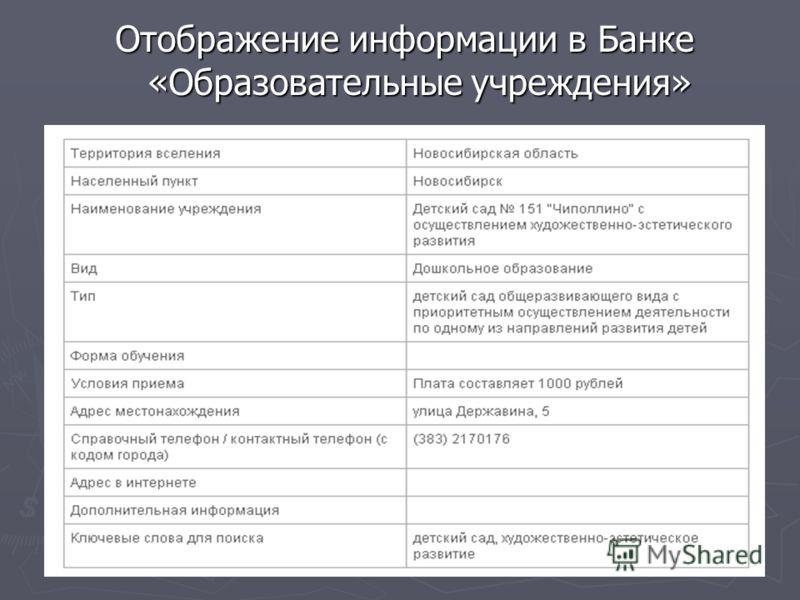 Отображение информации в Банке «Образовательные учреждения»