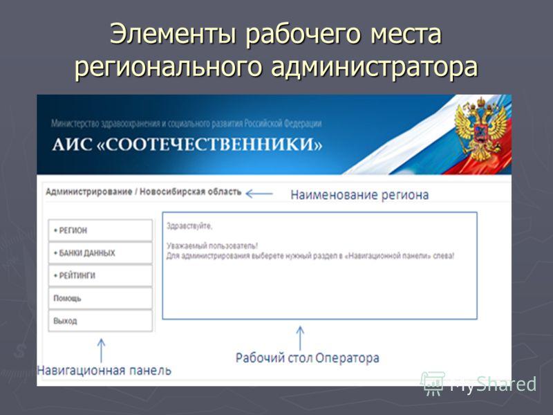Элементы рабочего места регионального администратора