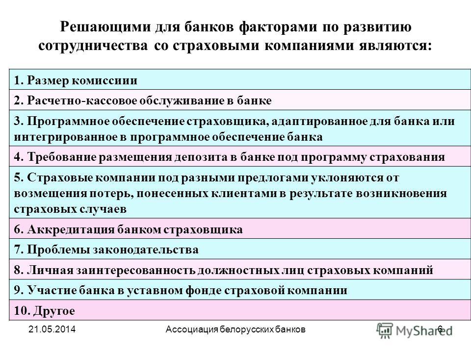 21.05.2014Ассоциация белорусских банков6 Решающими для банков факторами по развитию сотрудничества со страховыми компаниями являются: 1. Размер комиссиии 2. Расчетно-кассовое обслуживание в банке 3. Программное обеспечение страховщика, адаптированное