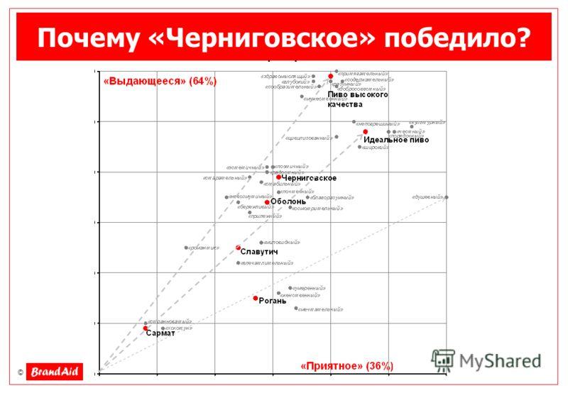 © Почему «Черниговское» победило?