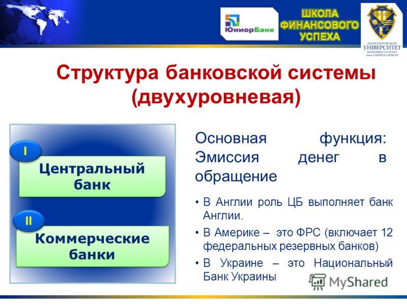 Структура банковской системы (двухуровневая) Основная функция: Эмиссия денег в обращение Центральный банк Коммерческие банки I I II В Англии роль ЦБ выполняет банк Англии. В Америке – это ФРС (включает 12 федеральных резервных банков) В Украине – это