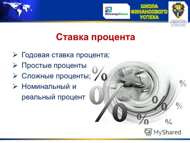 Ставка процента Годовая ставка процента; Простые проценты Сложные проценты; Номинальный и реальный процент