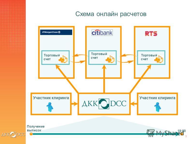 7 Схема онлайн расчетов Участник клиринга Торговый счет 19:00 Получение выписок